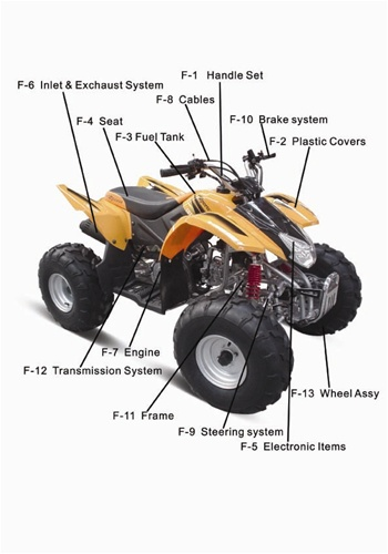 CO 110 ST-D ATV Parts Cataloge Book