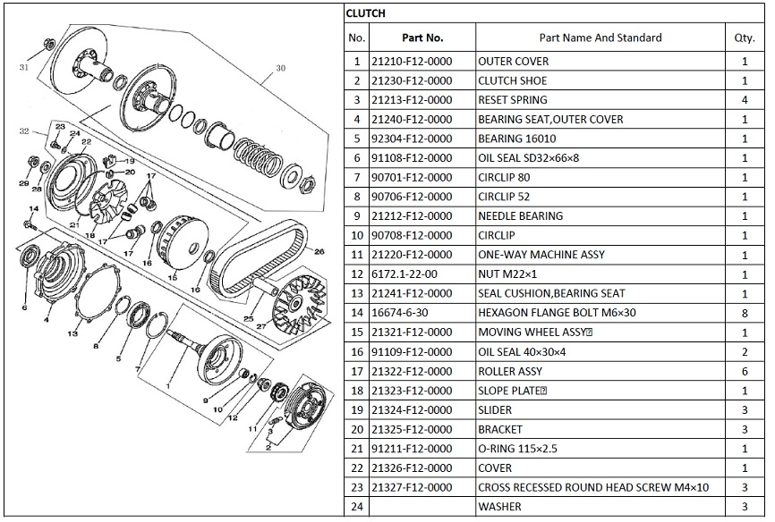 Hisun HS 400 ATV engine ClutchParts ATV