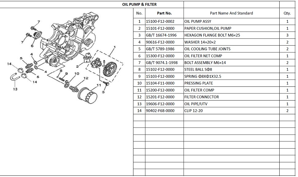 Hisun HS 400 ATV engine (with Carburetor)Oil Pump&FilterParts ATV